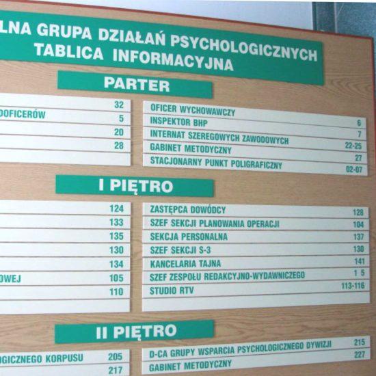 tablica informacyjna bydgoszcz
